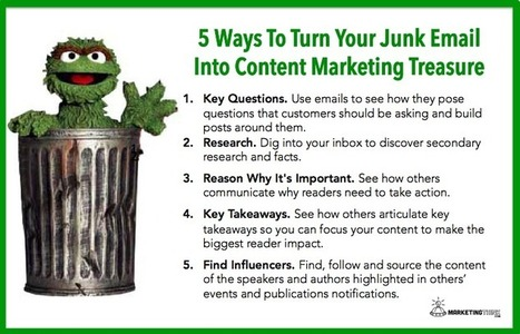 One Man's Junk Email Is Another's Content Marketing Treasure | MarketingHits | Scoop.it