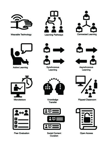 Innovation in Education Symbols | Aprendiendo a Distancia | Scoop.it