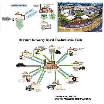 Eco-Industrial Parks and Steam Loop-powered Districts Can ... | Sustain Our Earth | Scoop.it