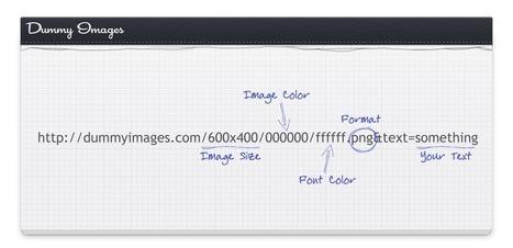 Un générateur d'images simple et gratuit | Time to Learn | Scoop.it