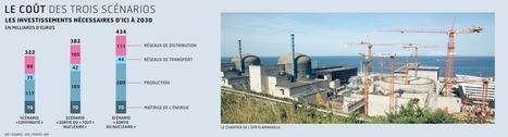 Sortie du nucléaire en France : les patrons de l'énergie font leurs comptes   Le groupe EDF   Scoop.it