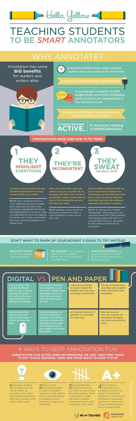 Teaching Students to Be Better Annotators Infographic - e-Learning Infographics | Each One Teach One, Each One Reach One | Scoop.it