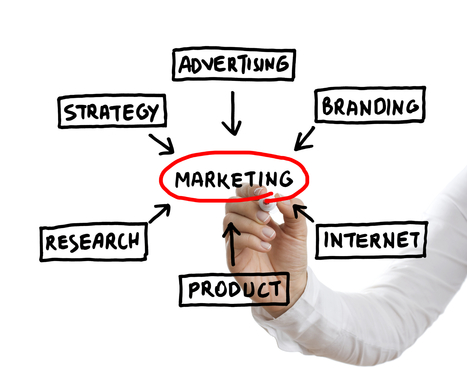 Four Organization Added benefits Of Affiliate Marketing | Novedades que me gustan | Scoop.it