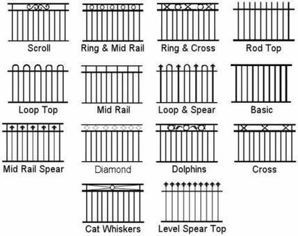 Does Your Property Has The Right Type Of Fencing?  | Aruvil International Inc | Scoop.it