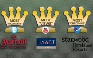 Global Hotels, Broken Down By Social Media Rewards [INFOGRAPHIC] | Social Media Engine | Scoop.it