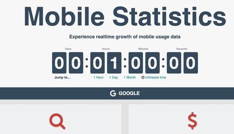 Mobile Statistics. Le traffic internet sur mobile en temps réel - Les Outils du Web | Les outils du Web 2.0 | Scoop.it