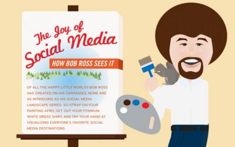 Infographic: Artistic Impression of Social Media   Social Media Guru   Scoop.it