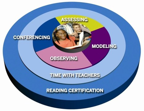 Targeted Literacy Coaching | Lesley University Center for Reading ... | Literacy coaching | Scoop.it
