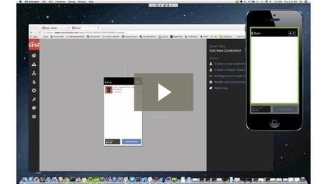 Artisan Mobile Platform Demo | Retail businesses vs Mobile apps | Scoop.it