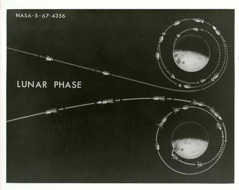 lunar landing   vulbus incognita StarBase (VISB)   Scoop.it