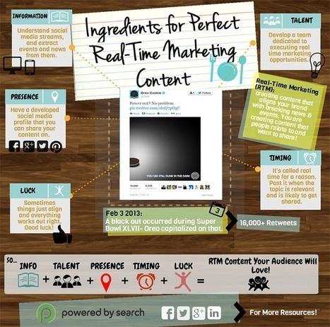 Infografía: Ingredientes para un perfecto marketing de contenidos en tiempo real | El Content Curator Semanal | Scoop.it