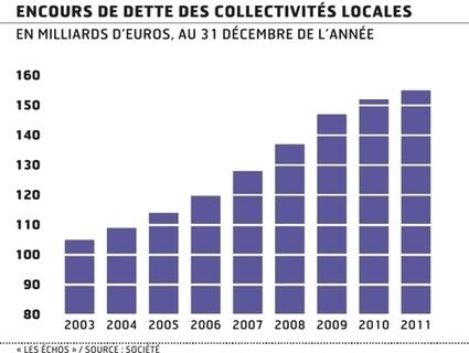 Finances locales: L'investissement est reparti en 2011 - Les Échos | ECONOMIES LOCALES VIVANTES | Scoop.it