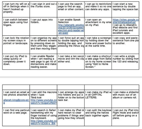 iPad Bingo Chart for Teachers ~ Educational Technology and Mobile Learning | Educational Apps Sites | Scoop.it