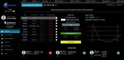 Dow Focus Group Review Is Equinox Trading Software SCAM? | Mobile Money Millionaire Review Is Mobile Money Millionaire APP Scam Or Not? | Scoop.it