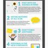 Social Media, SEO, Mobile, Digital Marketing