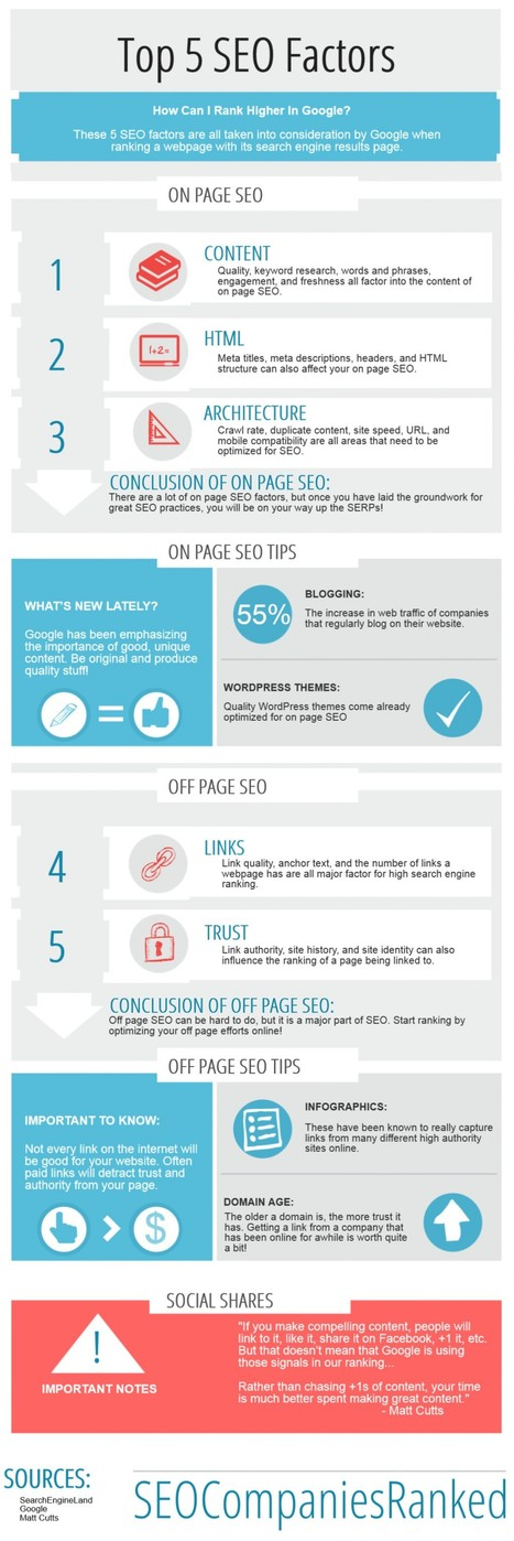 Top 5 SEO Ranking Factors |  SEOCompaniesRanked | #TheMarketingAutomationAlert | Referencement | Scoop.it