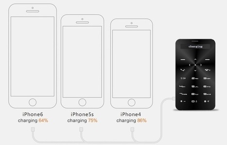 Janus One : de la taille d'une carte de crédit, il peut tenir 3 mois sans recharge | Geeks | Scoop.it