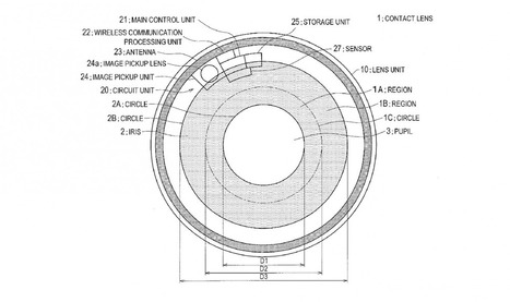 Sony To Put A Camera On Your Eyeball - Forbes | Digital Footprint | Scoop.it