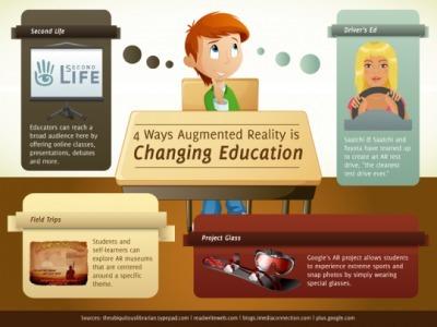 20 ejemplos de realidad aumentada aplicados a la educación | RA Realidad Aumentada | Scoop.it