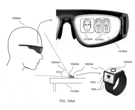 Microsoft Paid Up To $150M To Buy Wearable Computing IP From The Osterhout Design Group | TechCrunch | Innovation Digitale - by The LINKS | Scoop.it