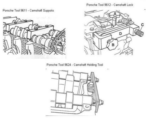 AUGOCOM Porsche 911 (996/997) / Boxster (986/987) Engine Timing Tool   octeobd2   Scoop.it