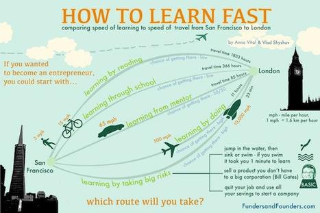 """Cómo aprender rápido: Comparando la velocidad en el aprendizaje   Eureka-Startups   """"El aprendizaje a lo largo de toda la  vida""""   Scoop.it"""