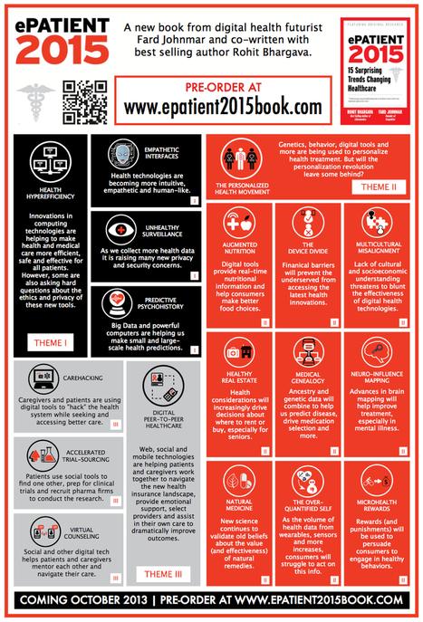 epatient_2015_infographic_single.jpg (840x1237 pixels) | Healthcare Management & Health Systems | Scoop.it