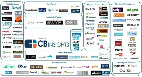 Payment startups raised $3.8 billion this Year @cbinsights | Payments 2.0 | Scoop.it