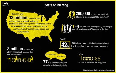 bully-infographic.jpg (960x606 pixels) | Bullying | Scoop.it