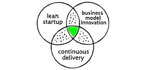 3 Keys for Innovation: Why Lean Startup Isn't Enough | Lean Innovation | Scoop.it