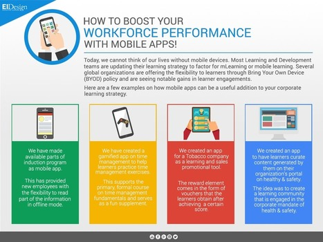 How to Boost Your Workforce Performance with Mobile Apps Infographic - e-Learning Infographics | m-learning (UkrEl11) | Scoop.it