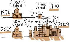 Steady Work: How Finland Is Building a Strong Teaching and Learning System | Finland | Scoop.it