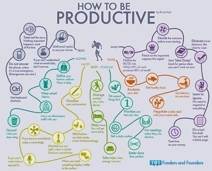 Funders and Founders Notes - How to Be Productive The Mindmap of 35 Habits of... | Pauls Content Curation | Scoop.it