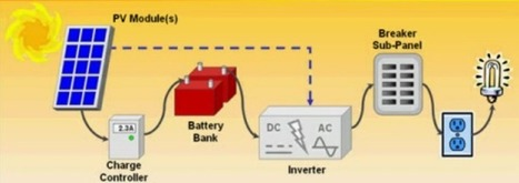 Energy Mania: BLP aims at 1GW power generation capacity in 5 years | www.energymania.org | Scoop.it