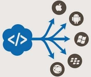 How To Hire Cross Platform Developer | Mobile App Development | Scoop.it