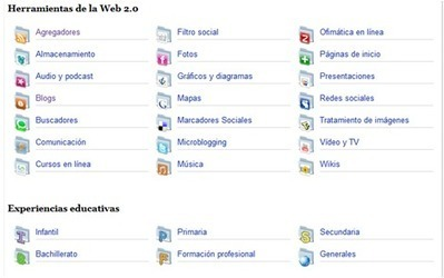 Catálogo de recursos Web 2.0 | Digital World | Scoop.it
