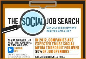 Companies to fill 80 percent of jobs through social media in 2012 | Articles | Workplace | Scoop.it