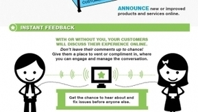 Why Your Business Must Go Social? - INFOGRAPHIC | SM | Scoop.it