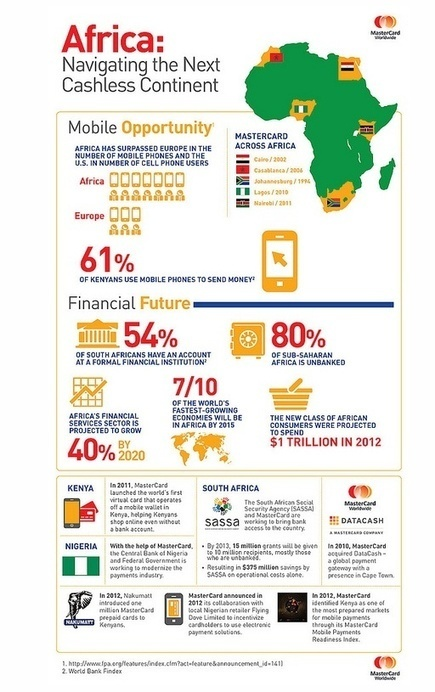 African Infographics | africalism | Scoop.it