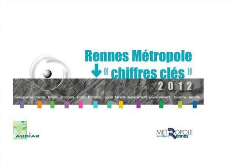 Rennes Métropole - Chiffres clés 2012 | Rencontres sur l'avenir des villes en Bretagne, 2ème édition - Lorient, 12 mars 2013 | Scoop.it