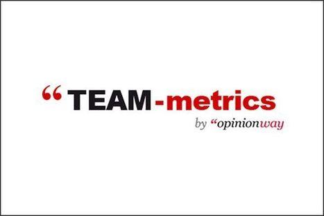 La mesure du climat social à portée des PME et PMI | FuturInProgress | Scoop.it
