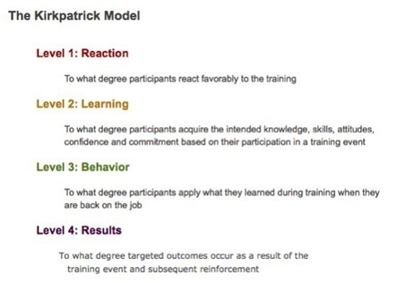 Is It Time To Kill the Kirkpatrick Model? | About learning and more | Scoop.it
