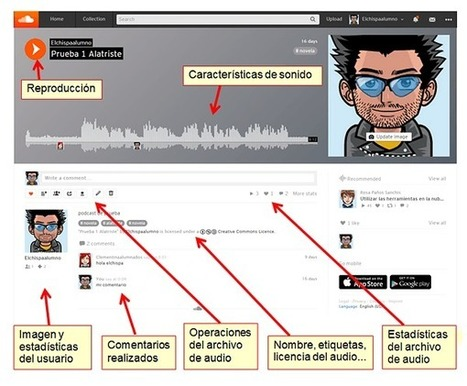 Cómo grabar y publicar #podcasts en internet con #SoundCloud | El Aula Virtual | Scoop.it