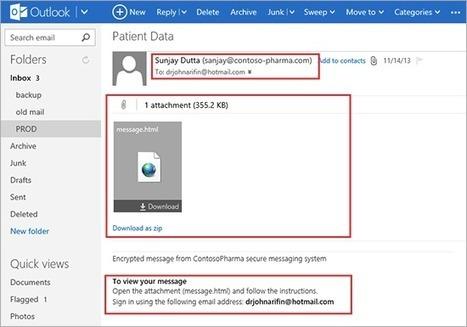 Microsoft lanceert begin 2014 versleutelde e-maildienst - Security.NL   ICT Nieuws   Scoop.it