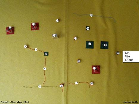 Carte à la une : la carte mentale par le jeu pour comprendre l'espace vécu par des adolescents | TICECDDP10 | Scoop.it
