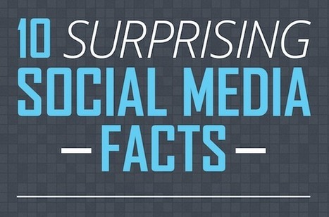 10 Surprising Social Media Facts [INFOGRAPHIC] - AllTwitter | NIC: Network, Information, and Computer | Scoop.it