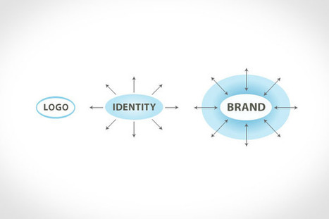 The differences between a logo, an identity, and a brand | Service design in Retail | Scoop.it