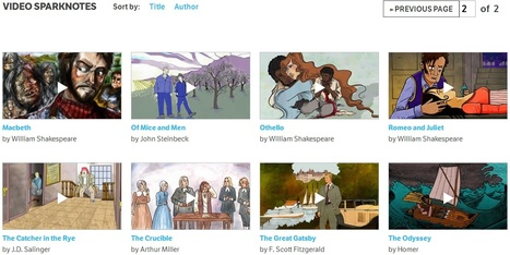 Video SparkNotes   Mohammed Hassim Online Resources   Scoop.it