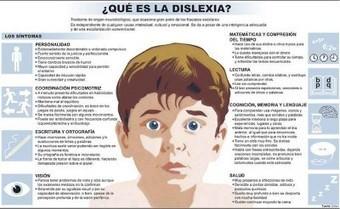 ¿Qué es la Dislexia? Infografía -Orientacion Andujar | Mathink | Scoop.it