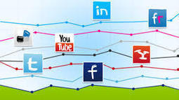 How Can The Use Of Social Media Monitoring Software Help Your Business Grow? | Odimax | Scoop.it